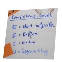 Schlagfertigkeit Kompetenz-Levels