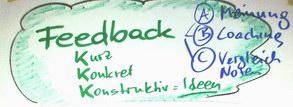 feedback-drei-arten-meinung-coaching-ranking