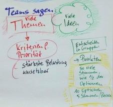 Gesundheitszirkel mit dem Team reden