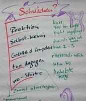 rhetorik-bewerbung-und-assessment-center-schwaechen