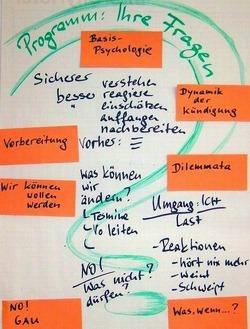 Workshop für professionelle Trennungen: Ihre Fragen sind Agenda